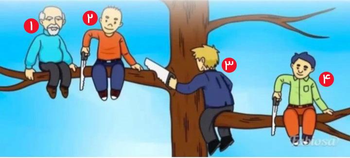 تصویر شامل یک درخت و چهار نفر از اعضای یک تیم است که در حال ارره کردن موقعیت یکدیگر روی شاخه ها هستند.
